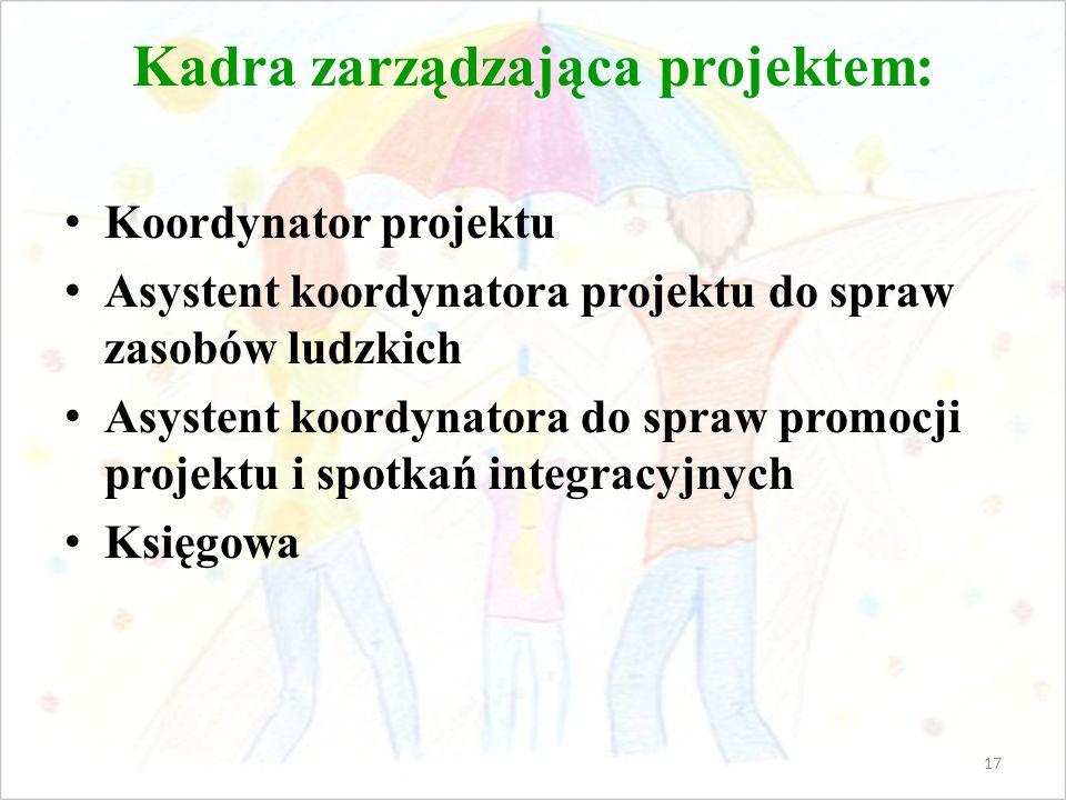 Kadra zarządzająca projektem: Koordynator projektu Asystent koordynatora projektu do spraw zasobów ludzkich Asystent koordynatora do spraw promocji projektu i spotkań integracyjnych Księgowa 17