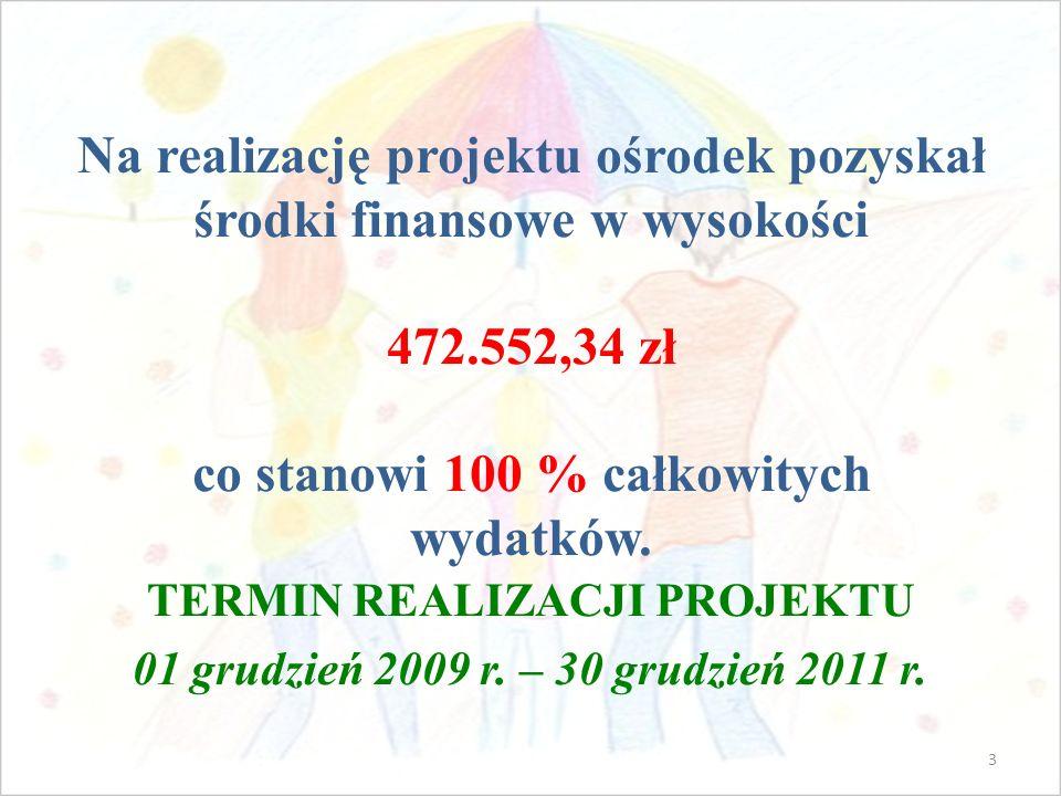 Na realizację projektu ośrodek pozyskał środki finansowe w wysokości 472.552,34 zł co stanowi 100 % całkowitych wydatków.