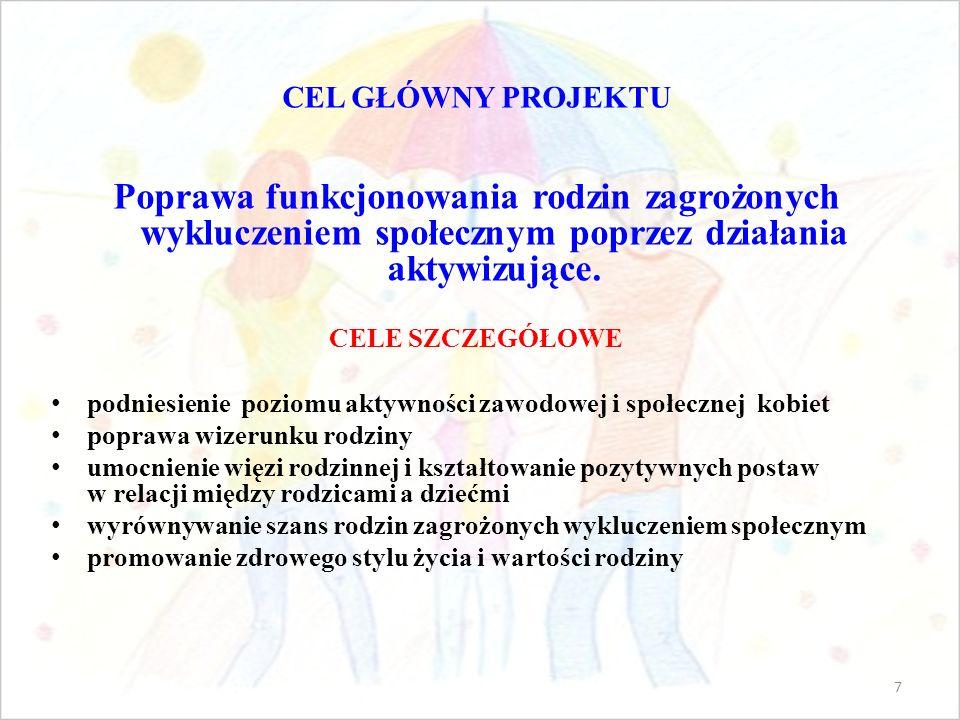 Człowiek - najlepsza inwestycja Projekt współfinansowany ze środków Unii Europejskiej w ramach Europejskiego Funduszu Społecznego 18
