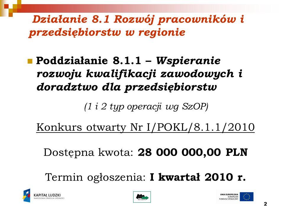 3 Działanie 8.1 Rozwój pracowników i przedsiębiorstw w regionie Poddziałanie 8.1.1 – Wspieranie rozwoju kwalifikacji zawodowych i doradztwo dla przedsiębiorstw (3 typ operacji wg SzOP) Konkurs otwarty Nr II/POKL/8.1.1/2010 Dostępna kwota: 10 000 000,00 PLN Termin ogłoszenia: kwiecień 2010 r.