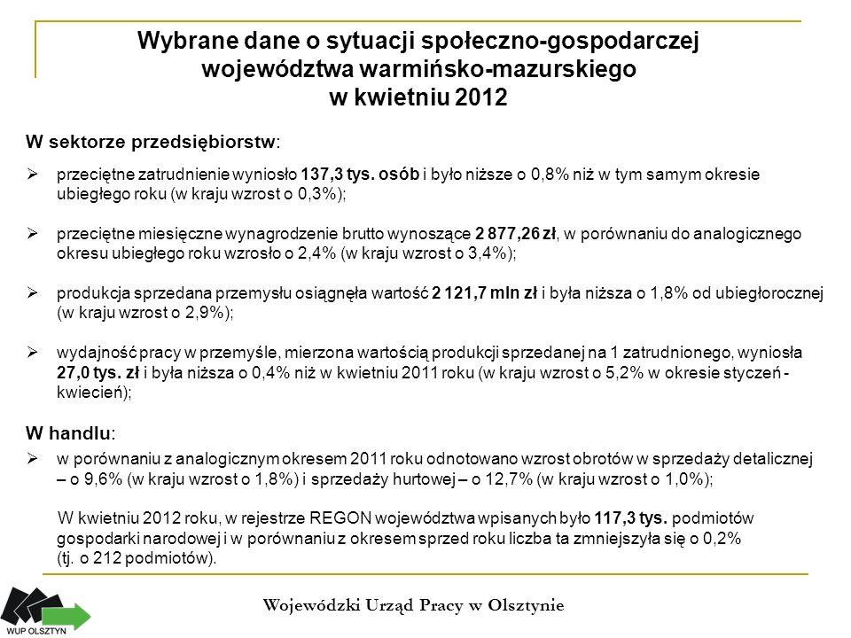 Liczba bezrobotnych w województwie warmińsko-mazurskim w maju 2012 Wojewódzki Urząd Pracy w Olsztynie