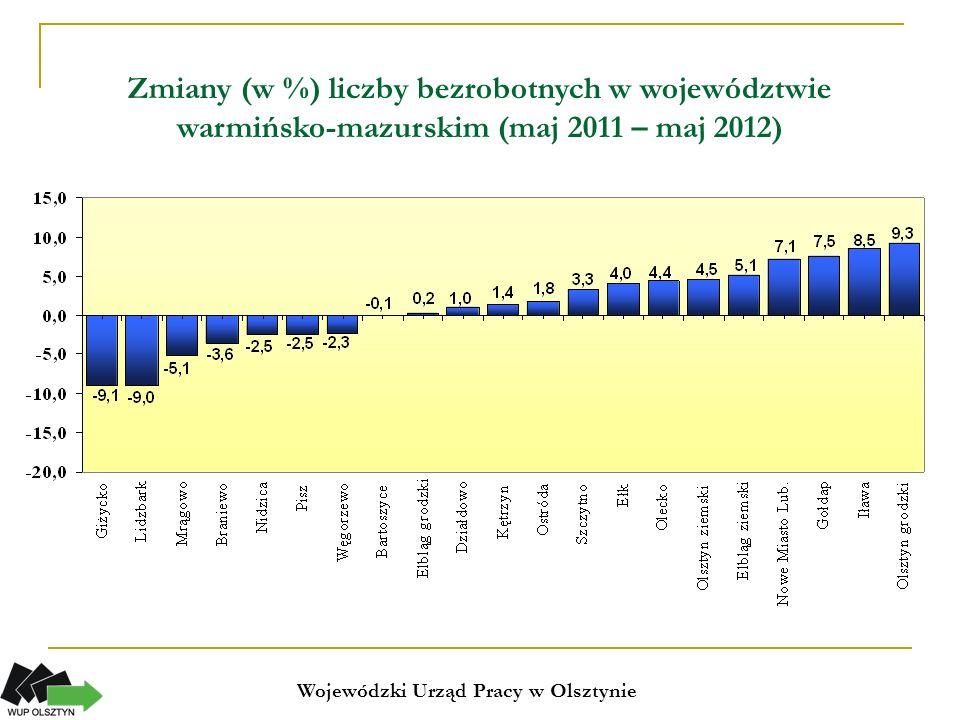 Stopa bezrobocia w województwie warmińsko-mazurskim w kwietniu 2012 Wojewódzki Urząd Pracy w Olsztynie