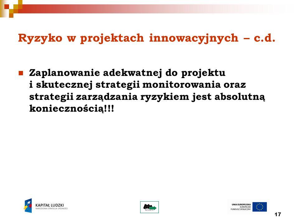 17 Ryzyko w projektach innowacyjnych – c.d. Zaplanowanie adekwatnej do projektu i skutecznej strategii monitorowania oraz strategii zarządzania ryzyki
