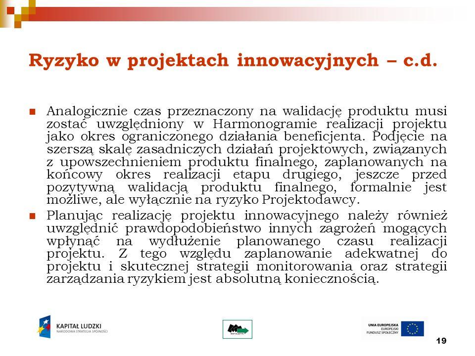 19 Ryzyko w projektach innowacyjnych – c.d. Analogicznie czas przeznaczony na walidację produktu musi zostać uwzględniony w Harmonogramie realizacji p