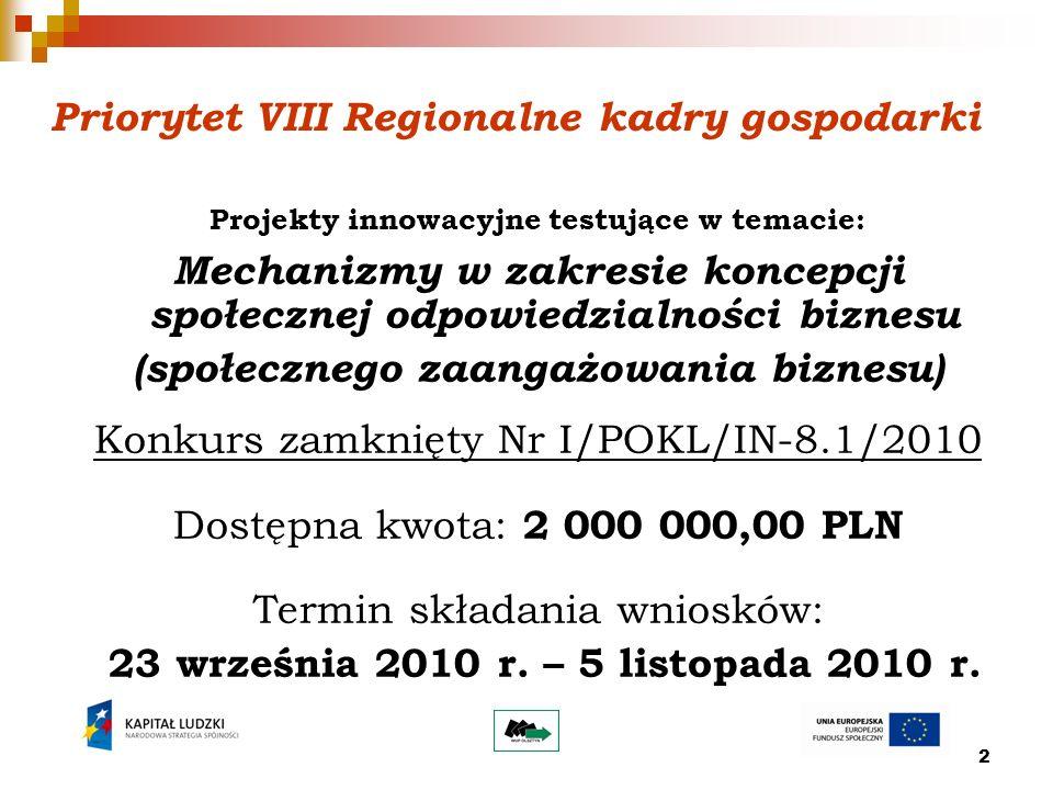 2 Priorytet VIII Regionalne kadry gospodarki Projekty innowacyjne testujące w temacie: Mechanizmy w zakresie koncepcji społecznej odpowiedzialności biznesu (społecznego zaangażowania biznesu) Konkurs zamknięty Nr I/POKL/IN-8.1/2010 Dostępna kwota: 2 000 000,00 PLN Termin składania wniosków: 23 września 2010 r.