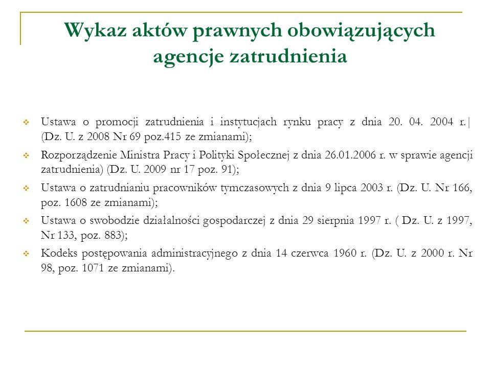 Wykaz aktów prawnych obowiązujących agencje zatrudnienia Ustawa o promocji zatrudnienia i instytucjach rynku pracy z dnia 20.