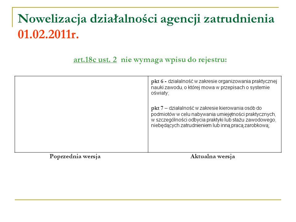 Nowelizacja działalności agencji zatrudnienia 01.02.2011r.