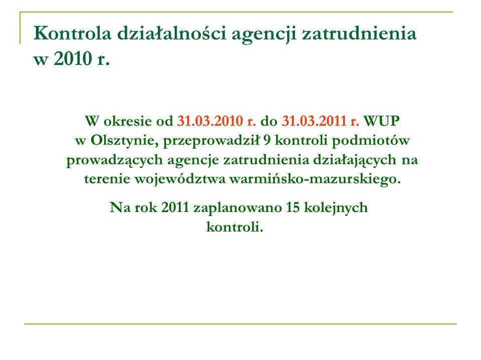 Kontrola działalności agencji zatrudnienia w 2010 r.