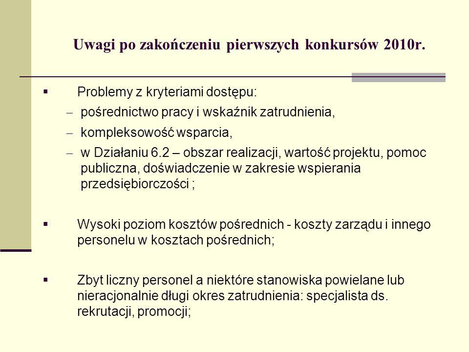 Uwagi po zakończeniu pierwszych konkursów 2010r.
