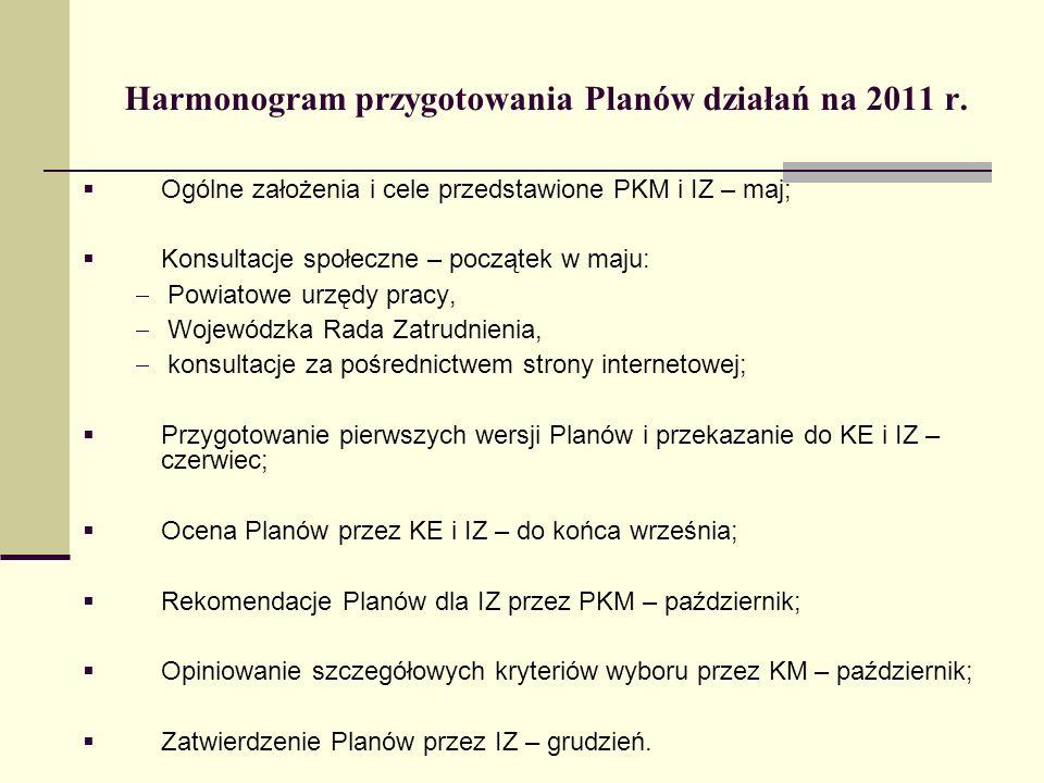 Harmonogram przygotowania Planów działań na 2011 r.