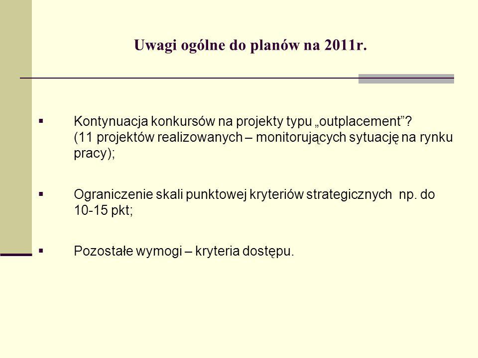 Uwagi ogólne do planów na 2011r. Kontynuacja konkursów na projekty typu outplacement.