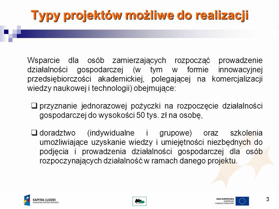 3 Typy projektów możliwe do realizacji Wsparcie dla osób zamierzających rozpocząć prowadzenie działalności gospodarczej (w tym w formie innowacyjnej p