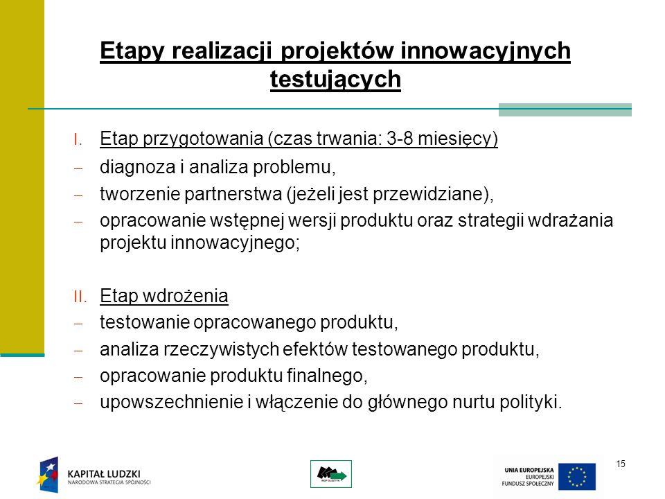15 I. Etap przygotowania (czas trwania: 3-8 miesięcy) diagnoza i analiza problemu, tworzenie partnerstwa (jeżeli jest przewidziane), opracowanie wstęp