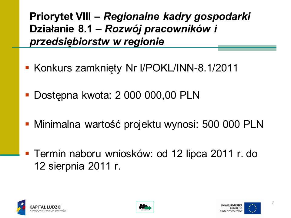 2 Priorytet VIII – Regionalne kadry gospodarki Działanie 8.1 – Rozwój pracowników i przedsiębiorstw w regionie Konkurs zamknięty Nr I/POKL/INN-8.1/2011 Dostępna kwota: 2 000 000,00 PLN Minimalna wartość projektu wynosi: 500 000 PLN Termin naboru wniosków: od 12 lipca 2011 r.