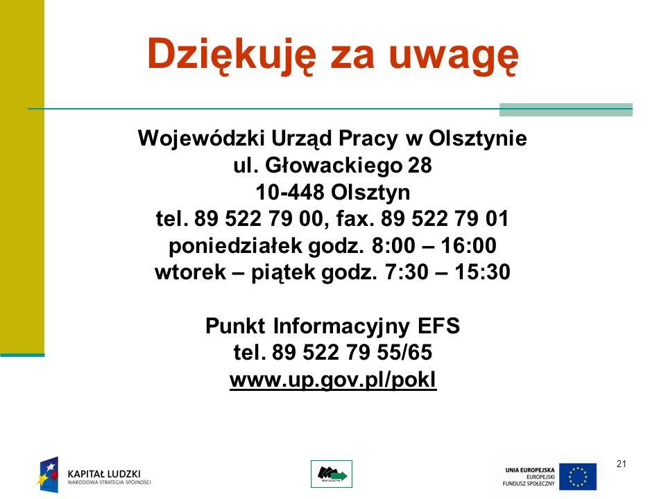21 Dziękuję za uwagę Wojewódzki Urząd Pracy w Olsztynie ul. Głowackiego 28 10-448 Olsztyn tel. 89 522 79 00, fax. 89 522 79 01 poniedziałek godz. 8:00