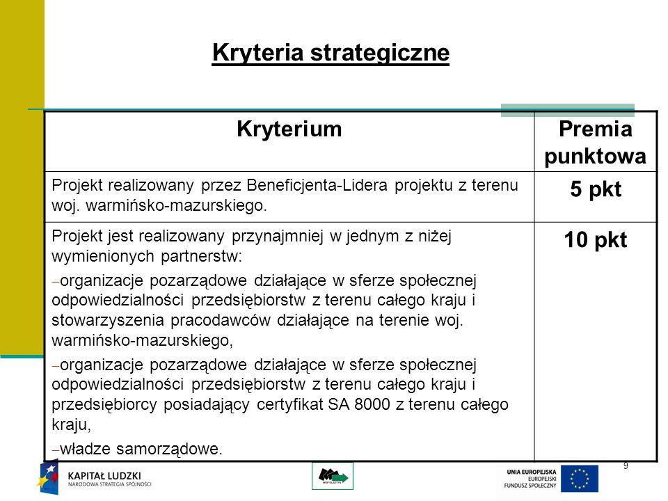 9 Kryteria strategiczne KryteriumPremia punktowa Projekt realizowany przez Beneficjenta-Lidera projektu z terenu woj. warmińsko-mazurskiego. 5 pkt Pro