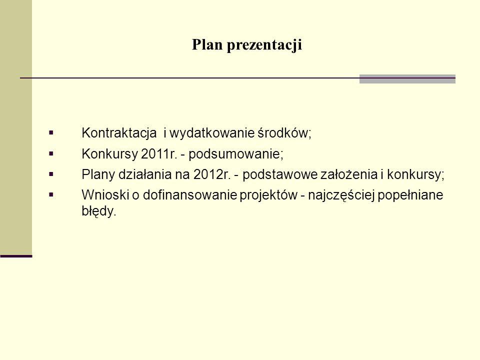 Plan prezentacji Kontraktacja i wydatkowanie środków; Konkursy 2011r.