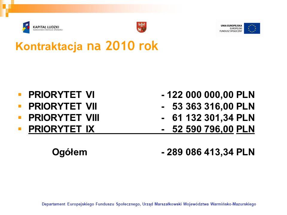 Departament Europejskiego Funduszu Społecznego, Urząd Marszałkowski Województwa Warmińsko-Mazurskiego Kontraktacja na 2010 rok PRIORYTET VI - 122 000