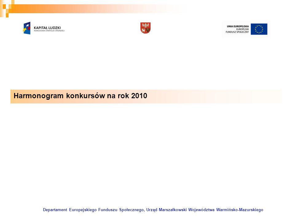 Departament Europejskiego Funduszu Społecznego, Urząd Marszałkowski Województwa Warmińsko-Mazurskiego Harmonogram konkursów na rok 2010