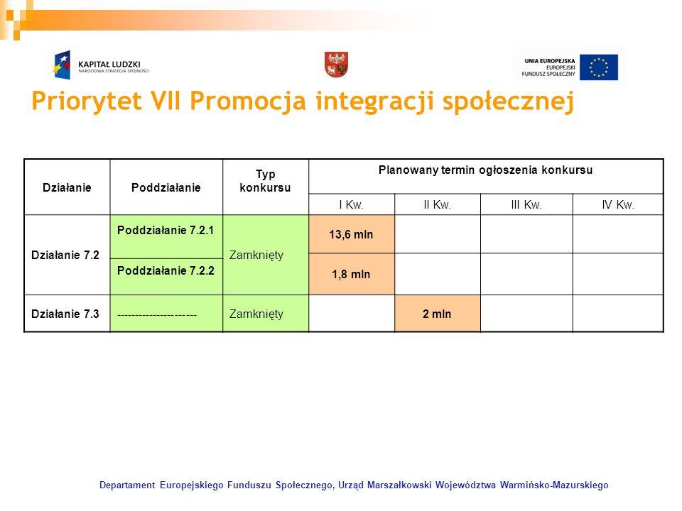 Departament Europejskiego Funduszu Społecznego, Urząd Marszałkowski Województwa Warmińsko-Mazurskiego Priorytet VII Promocja integracji społecznej Dzi