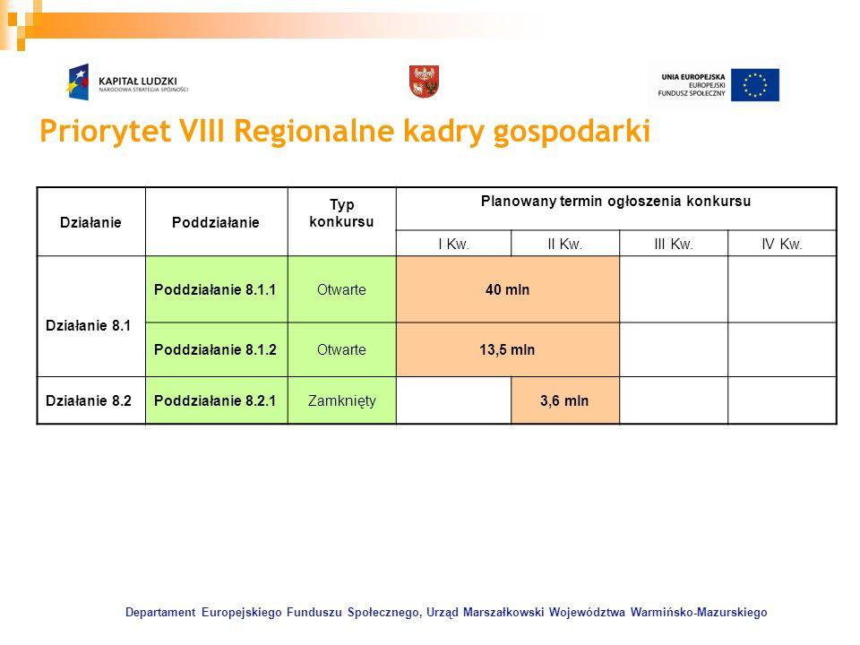 Departament Europejskiego Funduszu Społecznego, Urząd Marszałkowski Województwa Warmińsko-Mazurskiego Priorytet VIII Regionalne kadry gospodarki Dział