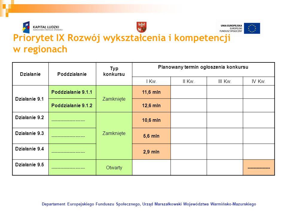 Departament Europejskiego Funduszu Społecznego, Urząd Marszałkowski Województwa Warmińsko-Mazurskiego Priorytet IX Rozwój wykształcenia i kompetencji