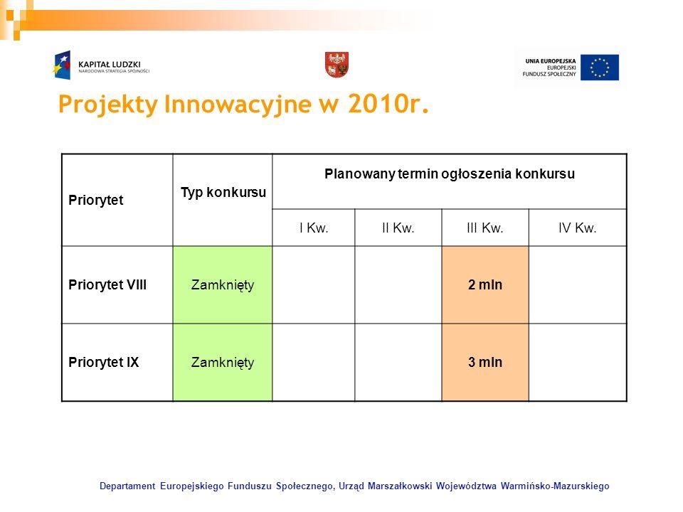 Departament Europejskiego Funduszu Społecznego, Urząd Marszałkowski Województwa Warmińsko-Mazurskiego Projekty Innowacyjne w 2010r. Priorytet Typ konk