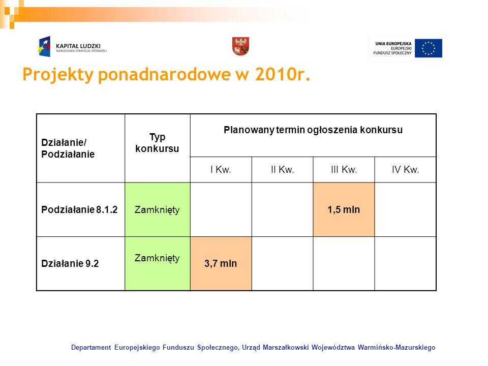 Departament Europejskiego Funduszu Społecznego, Urząd Marszałkowski Województwa Warmińsko-Mazurskiego Projekty ponadnarodowe w 2010r. Działanie/ Podzi