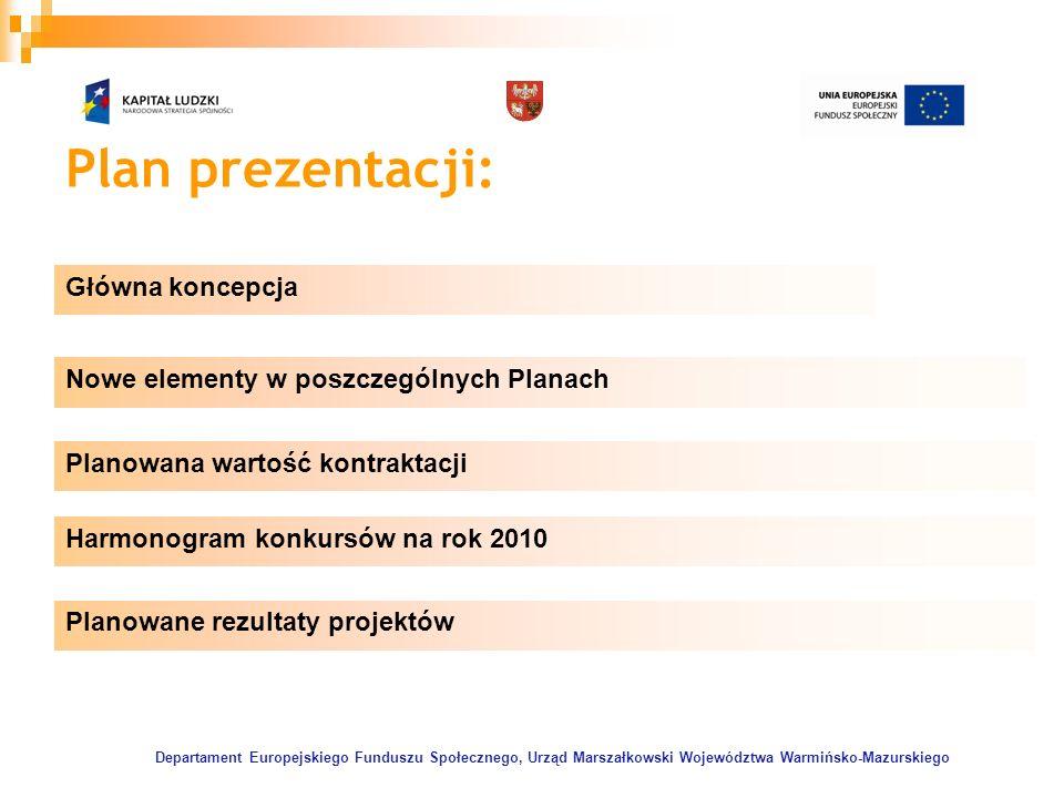 Departament Europejskiego Funduszu Społecznego, Urząd Marszałkowski Województwa Warmińsko-Mazurskiego Plan prezentacji: Główna koncepcja Harmonogram k