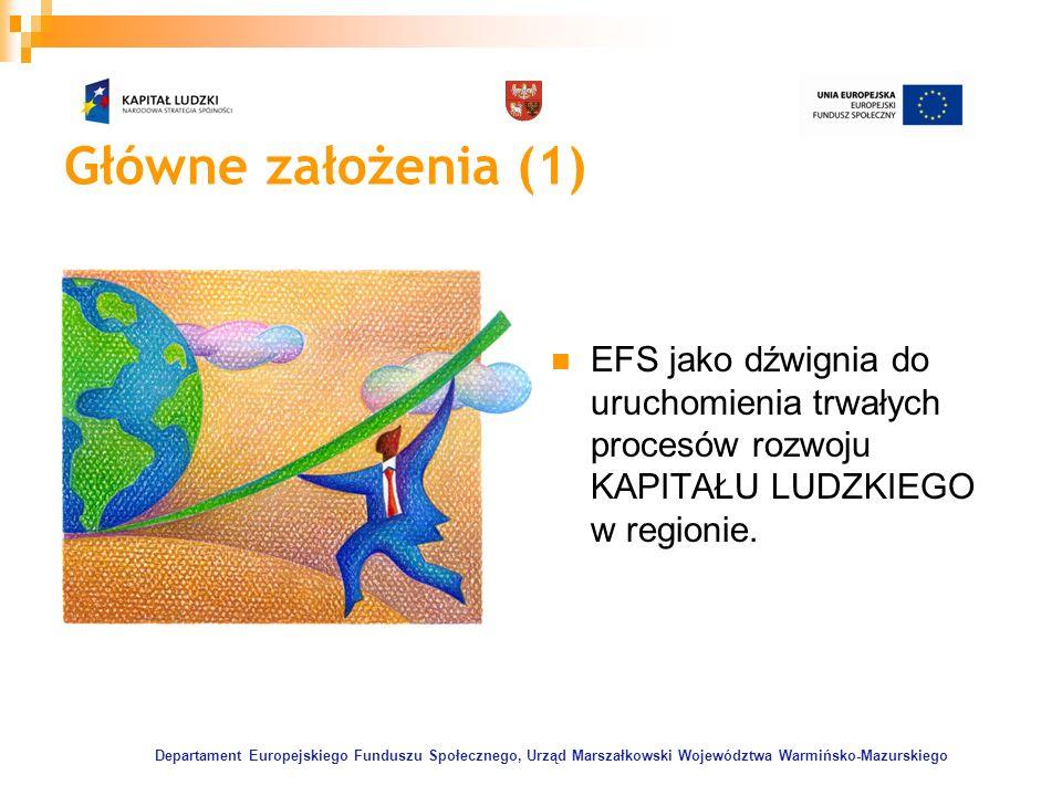 Departament Europejskiego Funduszu Społecznego, Urząd Marszałkowski Województwa Warmińsko-Mazurskiego Główne założenia (1) EFS jako dźwignia do urucho