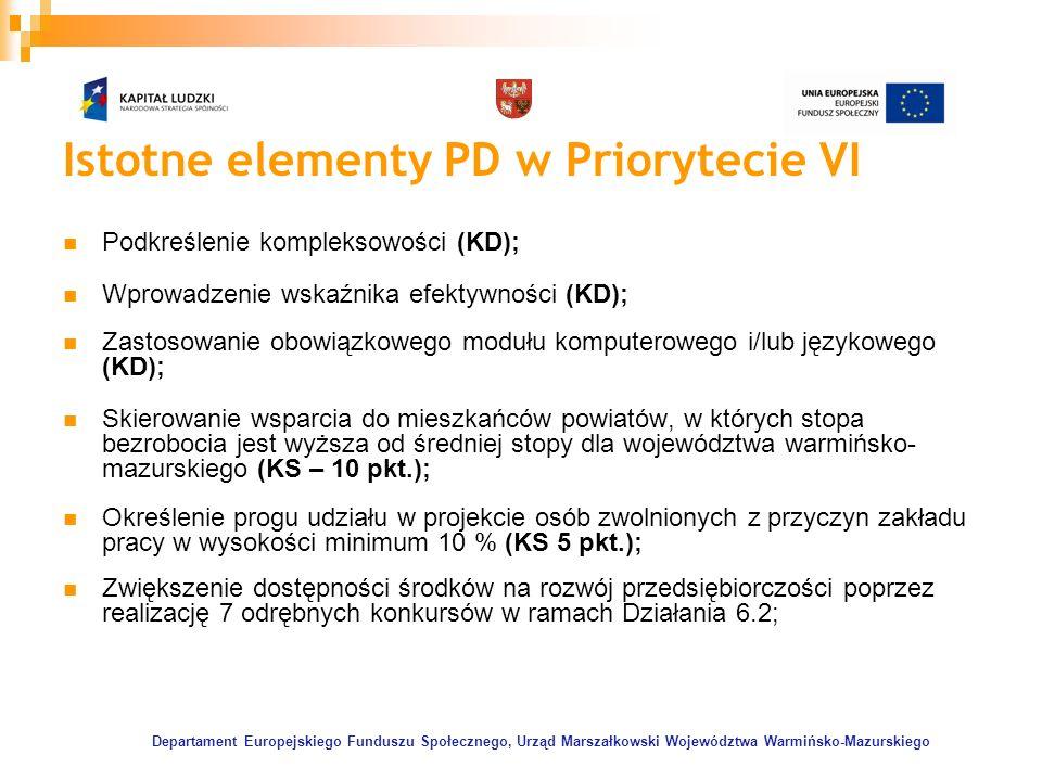 Departament Europejskiego Funduszu Społecznego, Urząd Marszałkowski Województwa Warmińsko-Mazurskiego Istotne elementy PD w Priorytecie VI Podkreśleni