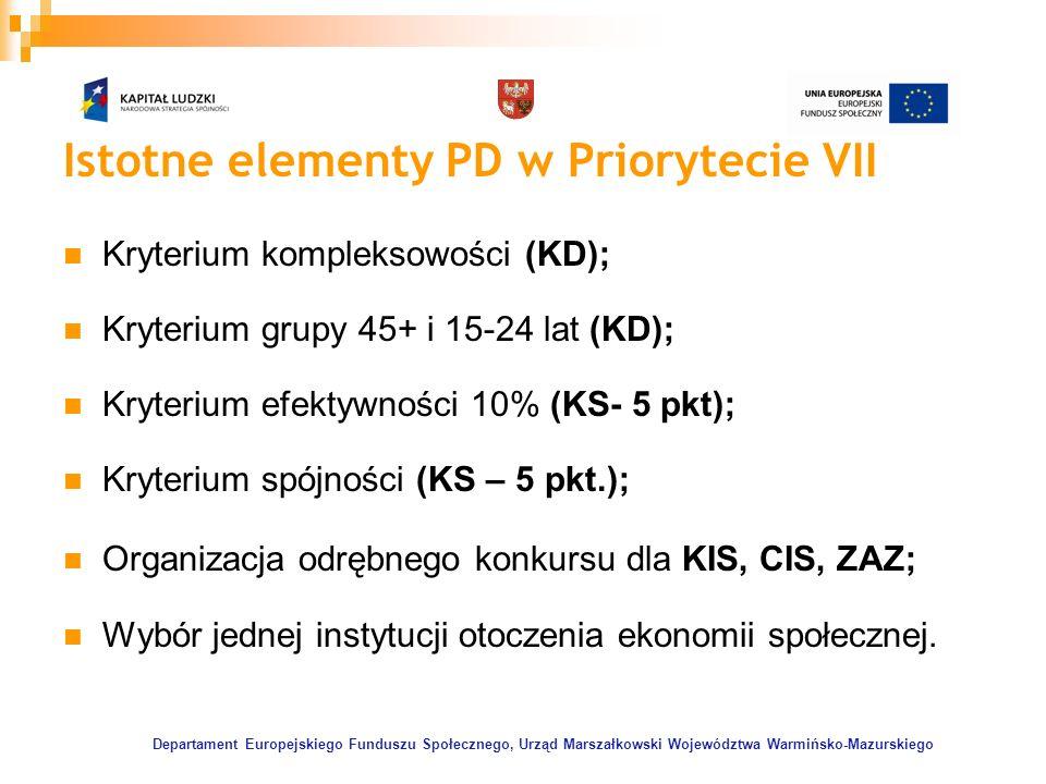 Departament Europejskiego Funduszu Społecznego, Urząd Marszałkowski Województwa Warmińsko-Mazurskiego Istotne elementy PD w Priorytecie VII Kryterium