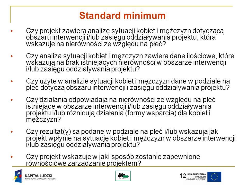 12 Standard minimum Czy projekt zawiera analizę sytuacji kobiet i mężczyzn dotyczącą obszaru interwencji i/lub zasięgu oddziaływania projektu, która wskazuje na nierówności ze względu na płeć.