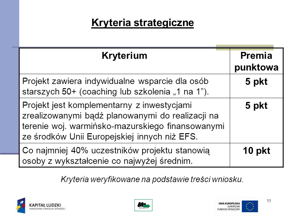 11 Kryteria strategiczne KryteriumPremia punktowa Projekt zawiera indywidualne wsparcie dla osób starszych 50+ (coaching lub szkolenia 1 na 1). 5 pkt