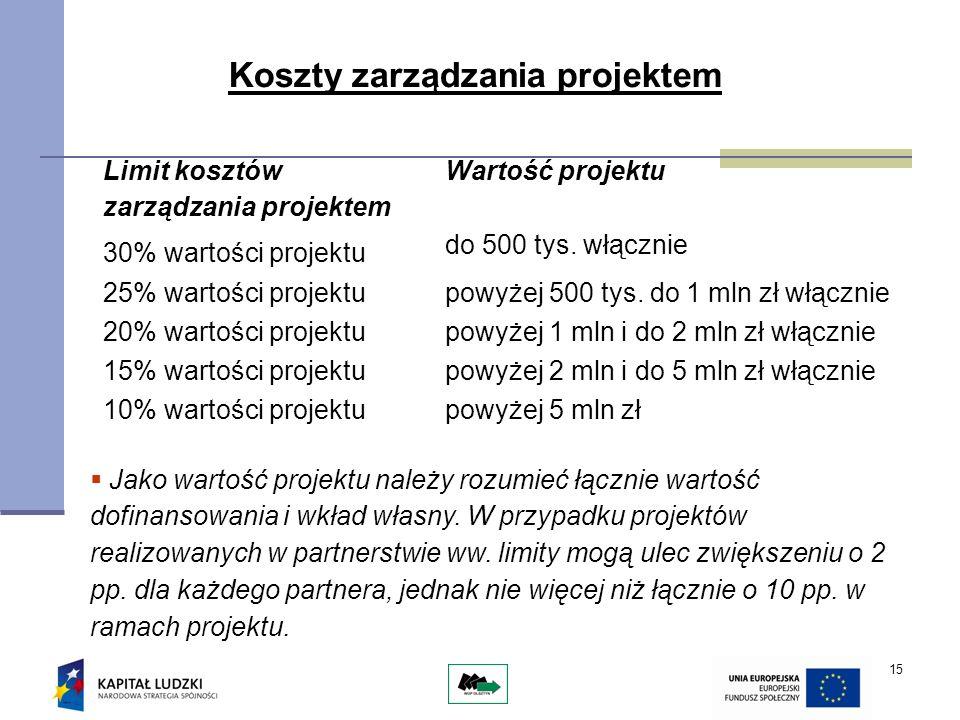 15 Limit kosztów zarządzania projektem Wartość projektu 30% wartości projektu do 500 tys. włącznie 25% wartości projektupowyżej 500 tys. do 1 mln zł w