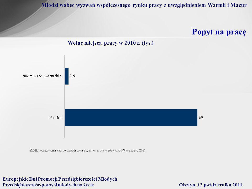Wolne miejsca pracy w 2010 r.