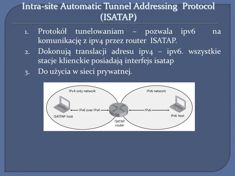 Intra-site Automatic Tunnel Addressing Protocol (ISATAP) 1. Protokół tunelowaniam – pozwala ipv6 na komunikację z ipv4 przez router ISATAP. 2. Dokonuj