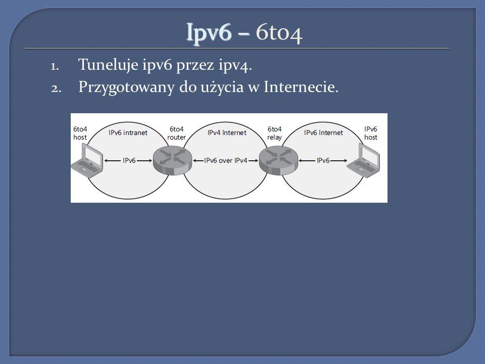 Ipv6 – Ipv6 – 6to4 1. Tuneluje ipv6 przez ipv4. 2. Przygotowany do użycia w Internecie.