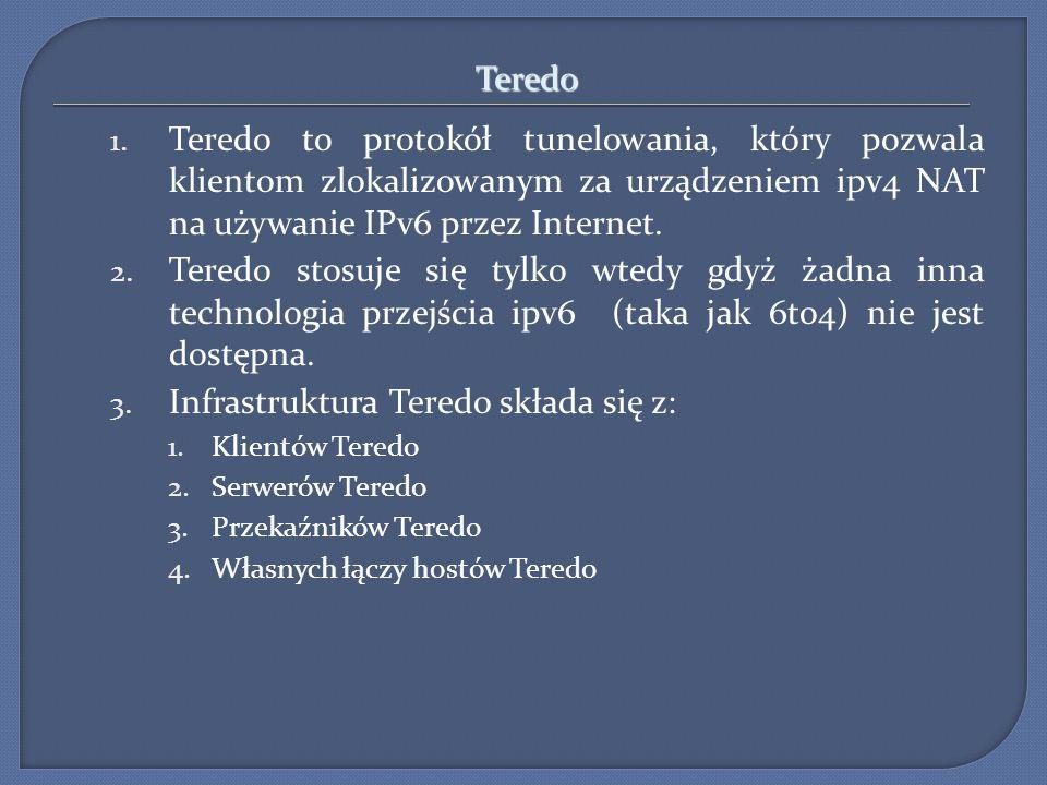 Teredo 1. Teredo to protokół tunelowania, który pozwala klientom zlokalizowanym za urządzeniem ipv4 NAT na używanie IPv6 przez Internet. 2. Teredo sto