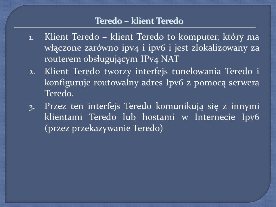Teredo – klient Teredo 1. Klient Teredo – klient Teredo to komputer, który ma włączone zarówno ipv4 i ipv6 i jest zlokalizowany za routerem obsługując