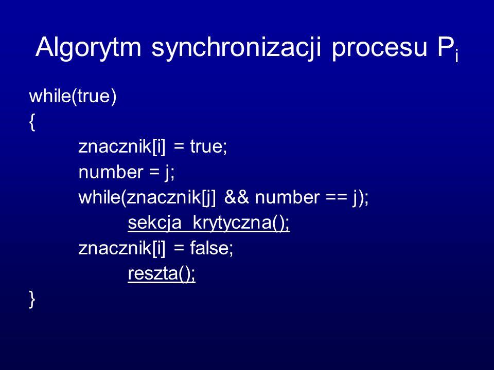 Algorytm synchronizacji procesu P i while(true) { znacznik[i] = true; number = j; while(znacznik[j] && number == j); sekcja_krytyczna(); znacznik[i] =