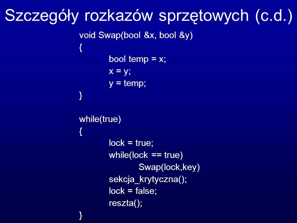 Szczegóły rozkazów sprzętowych (c.d.) void Swap(bool &x, bool &y) { bool temp = x; x = y; y = temp; } while(true) { lock = true; while(lock == true) S