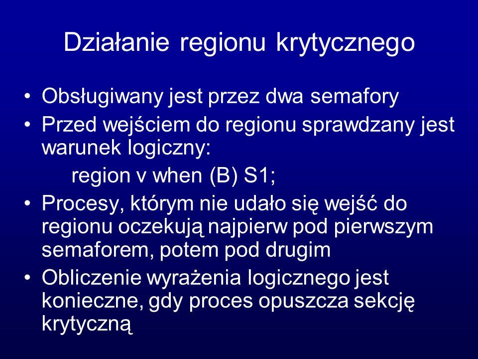Działanie regionu krytycznego Obsługiwany jest przez dwa semafory Przed wejściem do regionu sprawdzany jest warunek logiczny: region v when (B) S1; Pr
