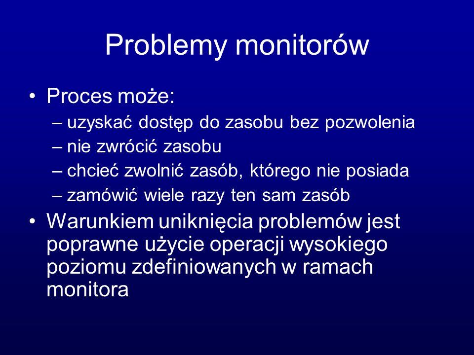 Problemy monitorów Proces może: –uzyskać dostęp do zasobu bez pozwolenia –nie zwrócić zasobu –chcieć zwolnić zasób, którego nie posiada –zamówić wiele