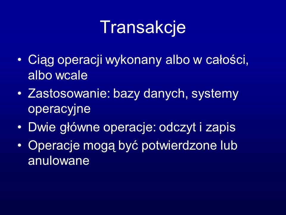Transakcje Ciąg operacji wykonany albo w całości, albo wcale Zastosowanie: bazy danych, systemy operacyjne Dwie główne operacje: odczyt i zapis Operac