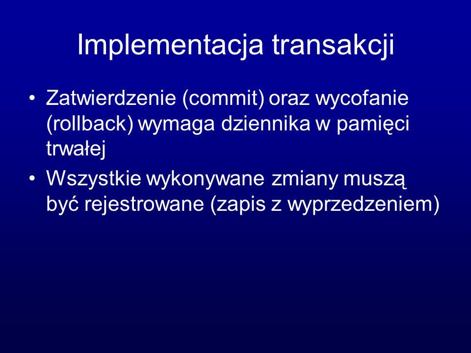 Implementacja transakcji Zatwierdzenie (commit) oraz wycofanie (rollback) wymaga dziennika w pamięci trwałej Wszystkie wykonywane zmiany muszą być rej