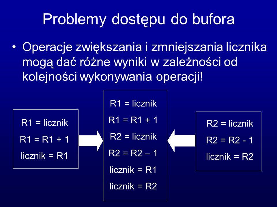 Problemy dostępu do bufora Operacje zwiększania i zmniejszania licznika mogą dać różne wyniki w zależności od kolejności wykonywania operacji! R1 = li