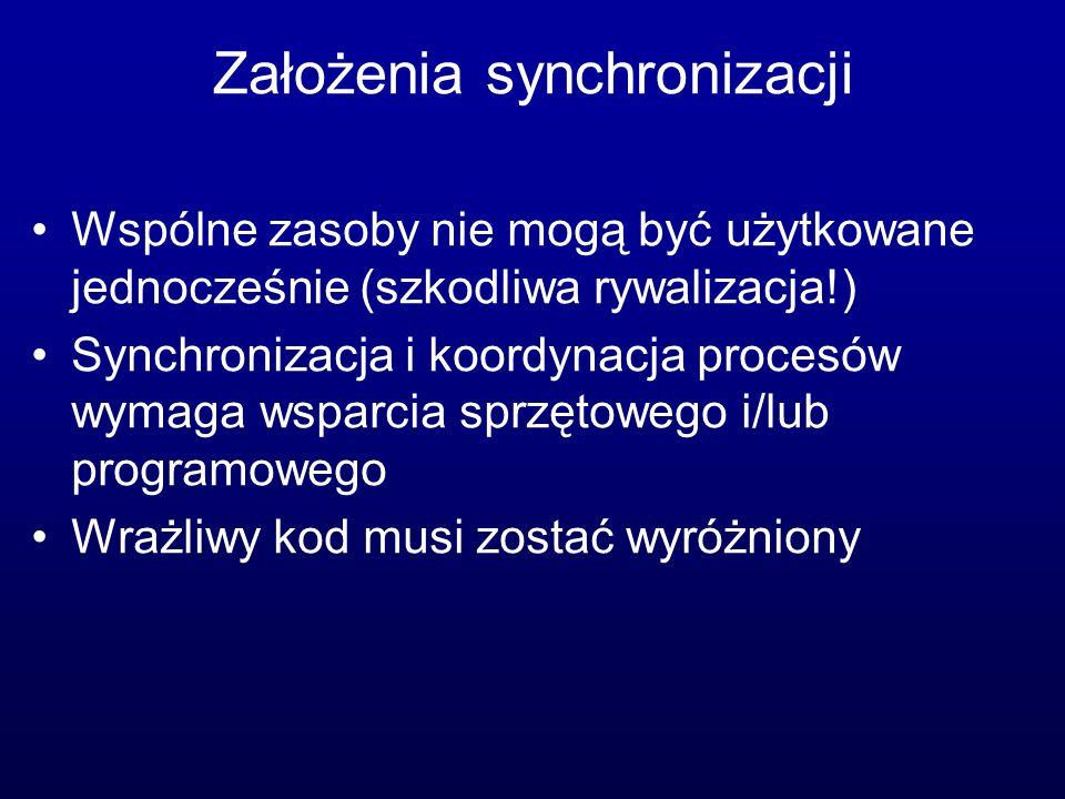Założenia synchronizacji Wspólne zasoby nie mogą być użytkowane jednocześnie (szkodliwa rywalizacja!) Synchronizacja i koordynacja procesów wymaga wsp