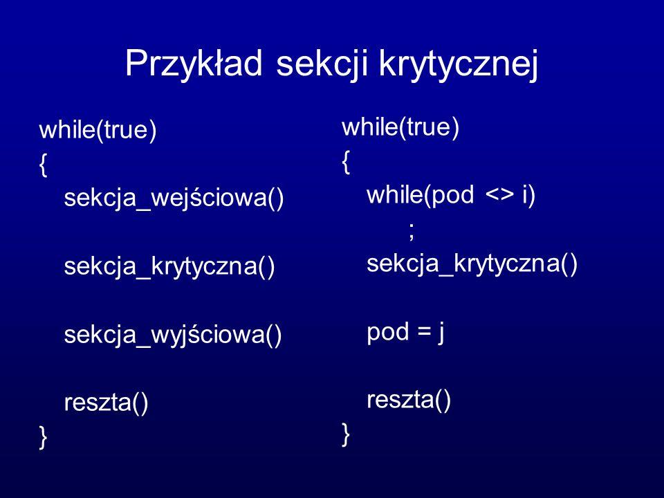 Przykład sekcji krytycznej while(true) { sekcja_wejściowa() sekcja_krytyczna() sekcja_wyjściowa() reszta() } while(true) { while(pod <> i) ; sekcja_kr
