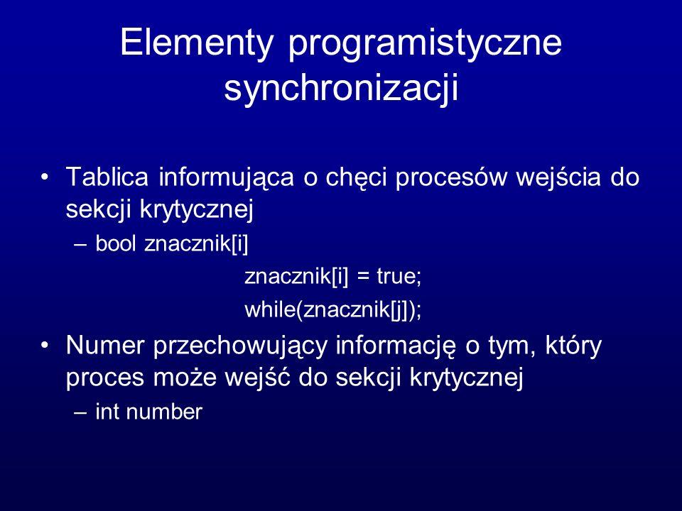 Elementy programistyczne synchronizacji Tablica informująca o chęci procesów wejścia do sekcji krytycznej –bool znacznik[i] znacznik[i] = true; while(